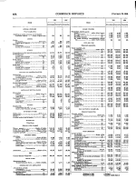 COMMERCE REPORTS A WEEKLY SURVEY OF FOREIGN TRADE PUBLISHED BY THE BUREAU OF FOREIGN AND DOMESTIC COMMERCE JANUARY 4 1926 NUMBER 1 PDF