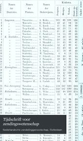 """Tijdschrift voor zendingswetenschap: """"Mededeelingen""""., Volume 50"""
