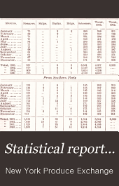Statistical Report...: With Comparisons with Preceding Years