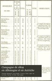 Campagne de 1809 en Allemagne et en Autriche: Volume1