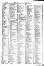 Farmers' Review