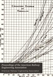 Proceedings of the American Railway Engineering Association: Volume 8