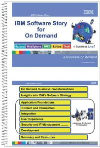 IBM Software for E Business on Demand PDF