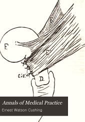Annals of Medical Practice