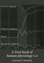 A Text-book of human physiology v.2