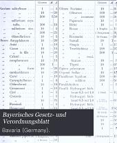 Bayerisches Gesetz- und Verordnungsblatt