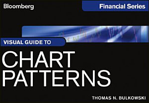 Visual Guide to Chart Patterns  Enhanced Edition PDF