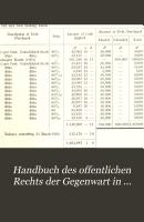 Handbuch des offentlichen Rechts der Gegenwart in Monographien     PDF