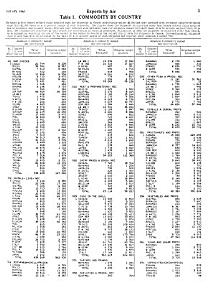 U S  Exports   Imports by Air PDF