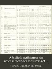 Résultats statistiques du recensement des industries et professions: Volume4