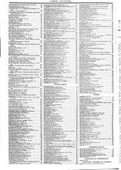 The Index: Volume 8