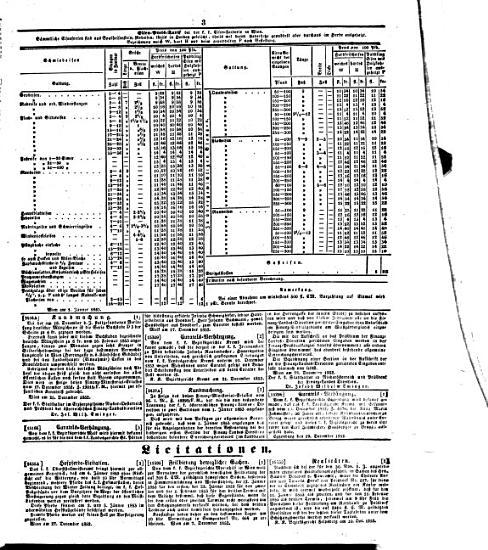 Wiener Zeitung PDF