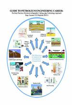 Guide to Petroleum Engineering Career