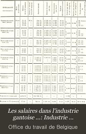 Les salaires dans l'industrie gantoise ...: Industrie cotonnière: Volume1