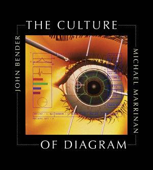 The Culture of Diagram PDF