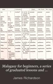 Malagasy for Beginners: A Series of Graduated Lessons and Exercises in Malagasy as Spoken by the Hovas, Page 1