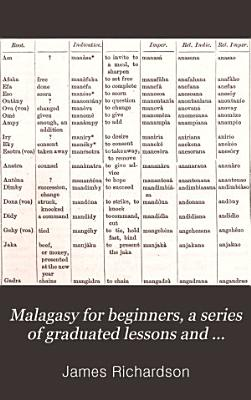 Malagasy for Beginners PDF