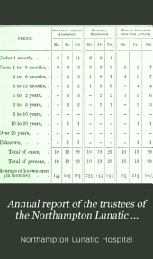 Annual Report of the Trustees of the Northampton Lunatic Hospital for the Year Ending ...: Volumes 31-43