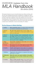 The Cengage Essential Reference Card to the MLA Handbook for Writers of Research Papers