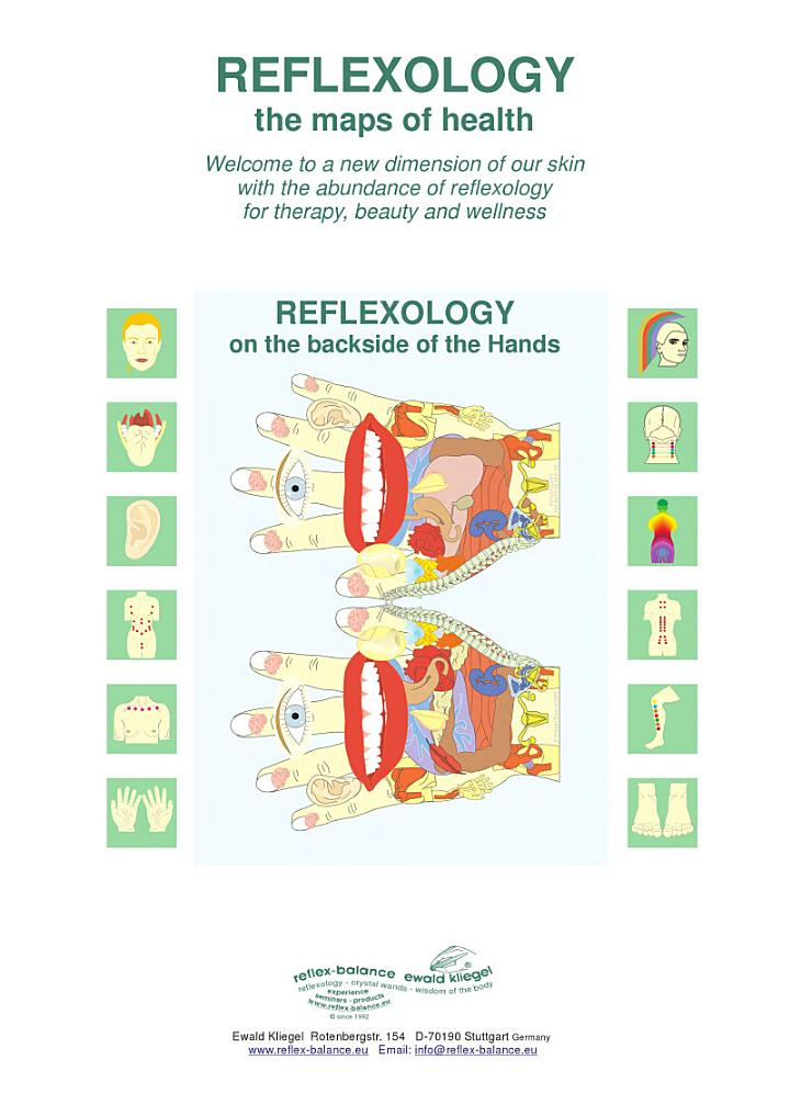REFLEXOLOGY on the backside of the HANDS