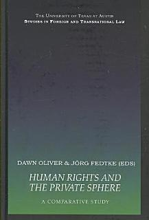Human Rights and the Private Sphere