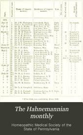 The Hahnemannian Monthly: Volume 15