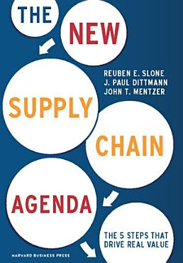 The New Supply Chain Agenda PDF