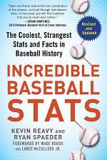 Incredible Baseball Stats