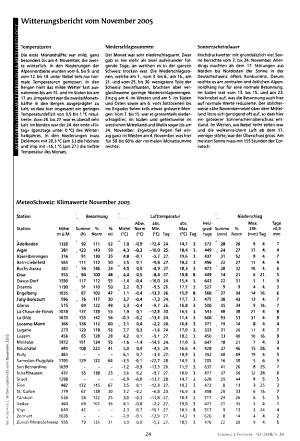 Journal forestier suisse PDF