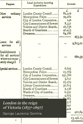 London in the Reign of Victoria (1837-1897)