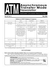 Asynchronous Transfer Mode Newsletter