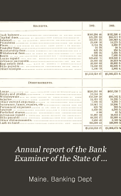 Annual Report of the Bank Examiner of the State of Maine of the Condition of the Savings Banks, Trust and Banking Companies, Loan and Building Associations and Foreign Banking Companies Having License to Do Business in the State: Volume 47
