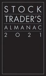 Stock Trader's Almanac 2021