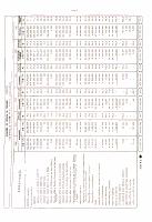 Projeto de lei or  ament  ria anual PDF