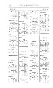 A History of Agriculture and Prices in England: (1259-1792)