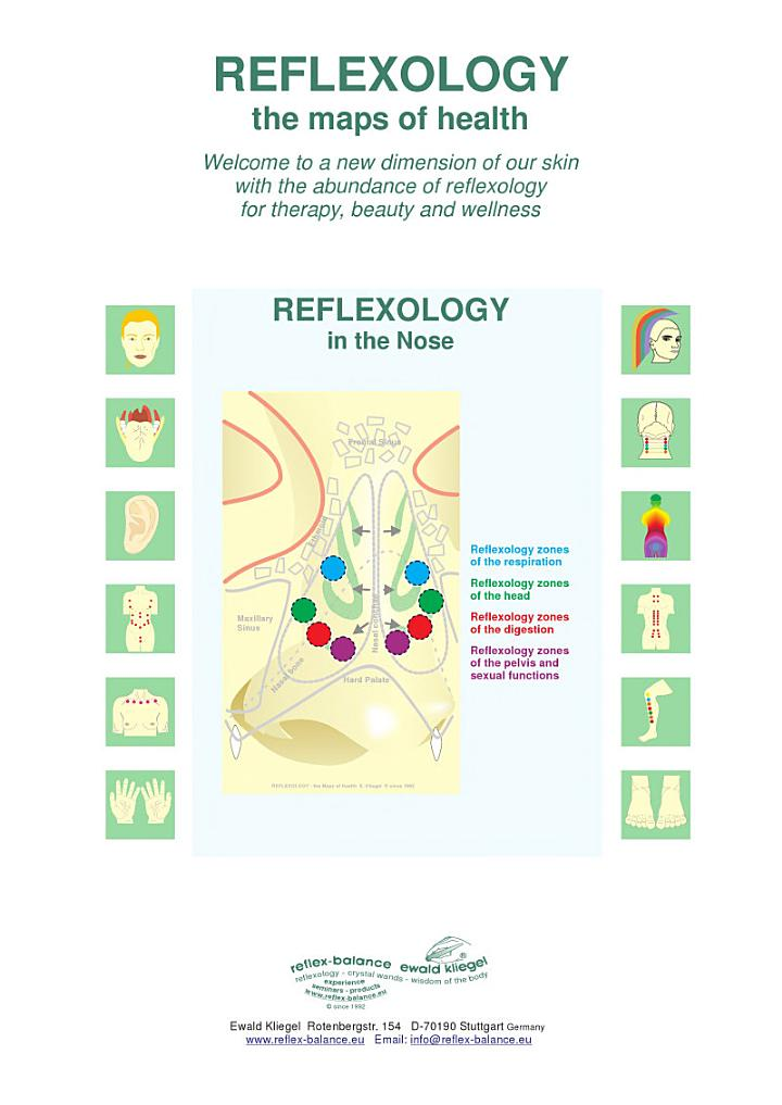REFLEXOLOGY in the Nose