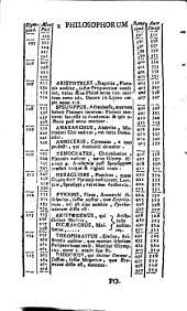 M. Tullii Ciceronis Philosophicorum, cum delectu commentariorum, in usum serenissimi Delphini, tomus primus