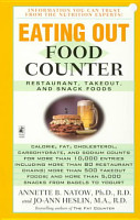 Eating Out Food Counter PDF
