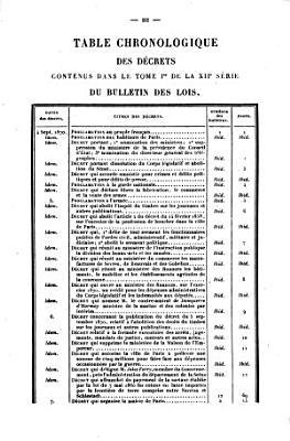 Bulletin des lois de la Republique Francaise PDF