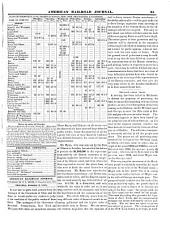American Railroad Journal: Volume 18