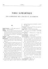 Bollettino di legislazione e giurisprudenza egiziana: Numéro7
