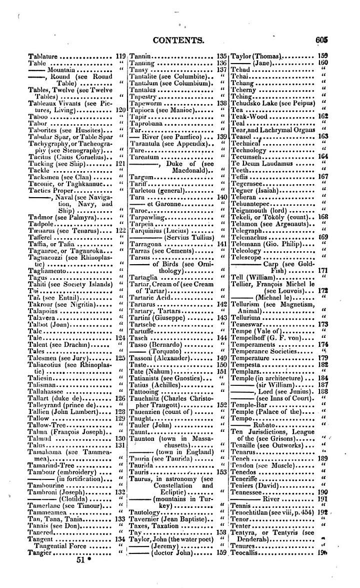 Encyclopædia Americana