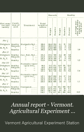 Annual Report of the Vermont Agricultural Experiment Station: Volume 16, Parts 1902-1903
