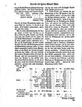 Die Heil. Schrift, nebst einer vollstaendigen Erklaerung derselben aus den Anmerkungen Englaend. Schriftsteller: Band 9