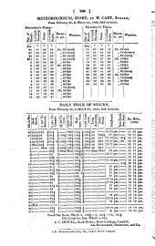 Gentleman's Magazine, Or Monthly Intelligencer: Volume 29