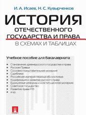 История отечественного государства и права в схемах