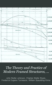 The Theory and Practice of Modern Framed Structures, Designed for the Use of Schools and for Engineers in Professional Practice: Statically indeterminate structures and secondary stresses