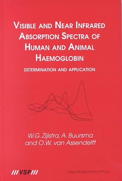 Visible and Near Infrared Absorption Spectra of Human and Animal Haemoglobin