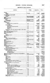 Commercial Relations of the United States with Foreign Countries During the Year 1904