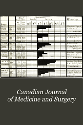 Canadian Journal of Medicine and Surgery: Volume 12